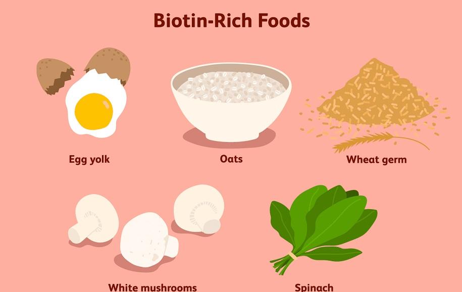 benefits of biotin